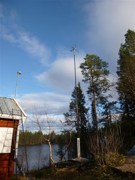 wind generator (Medium)